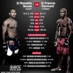 UFC Francis Carmont
